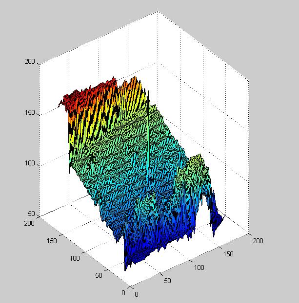 matlab绘制三维柱状图名称大全_matlab一条图片的设计图各处裤子图片