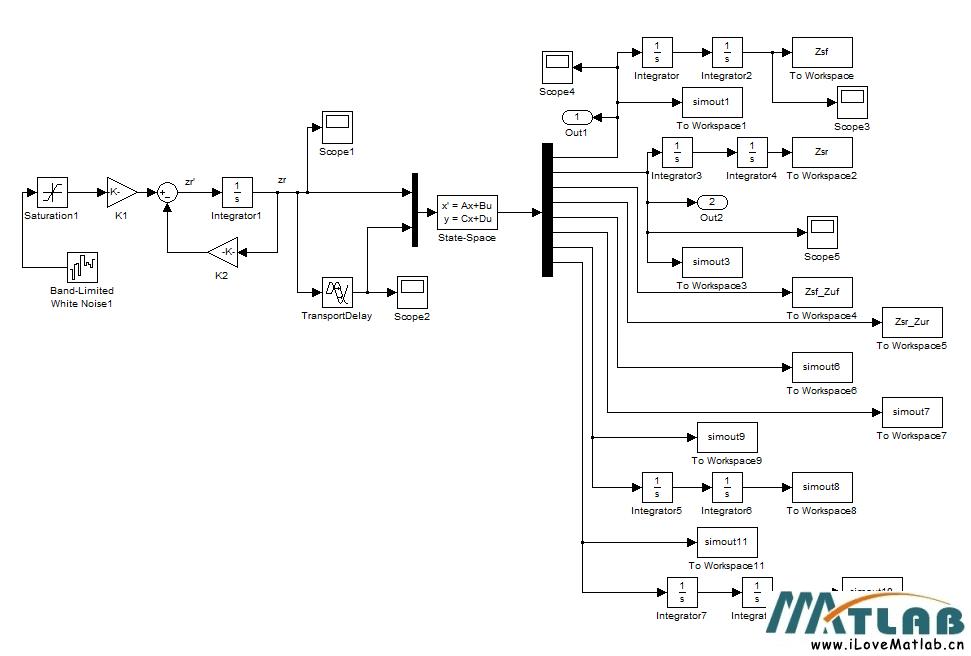 步骤如下: 1,建立simulink模型;