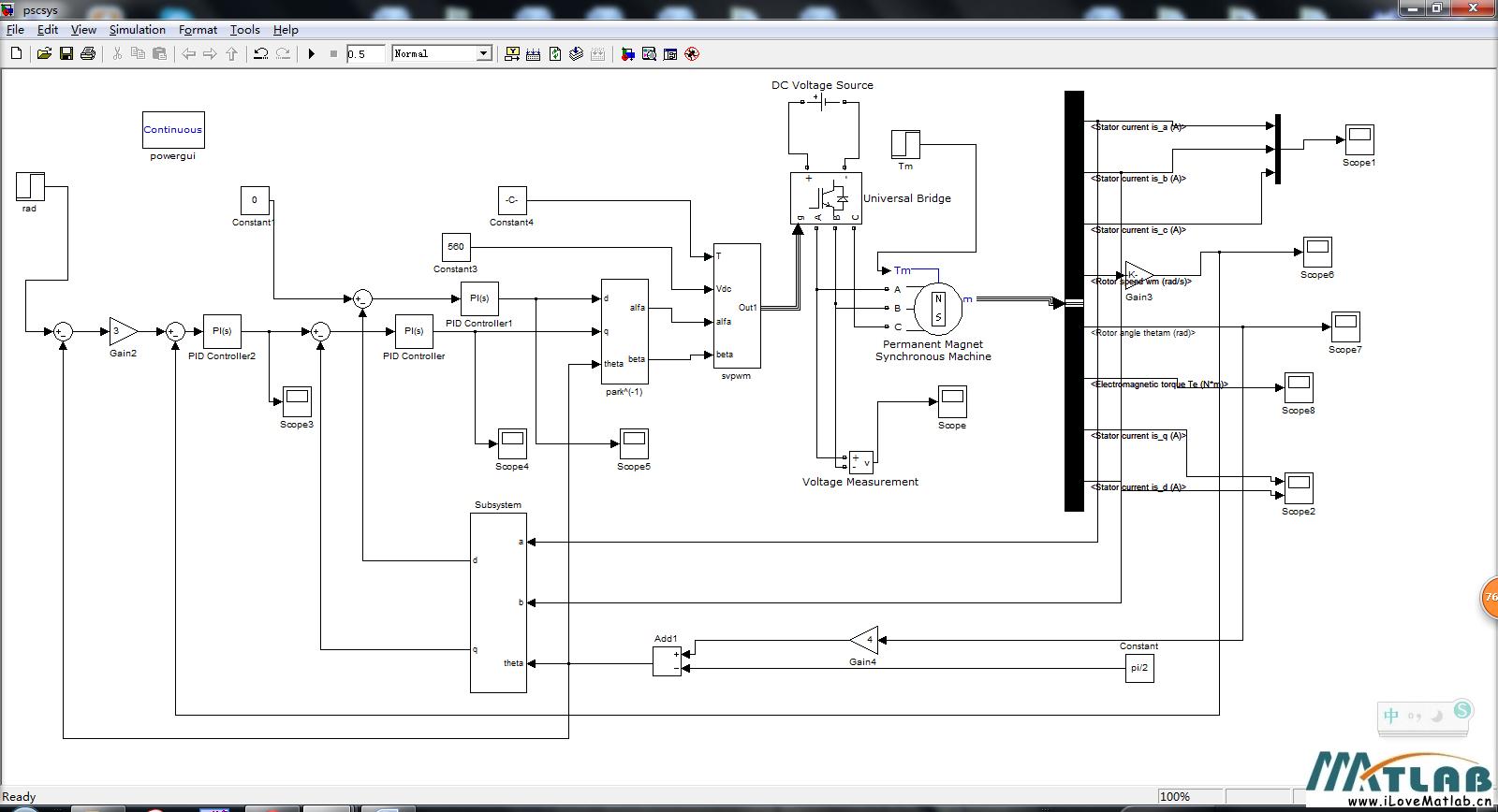 永磁伺服电机位置控制系统