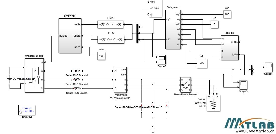 空载的时候,波形很乱是符合理论的。采用LC对三相桥的输出电压电流进行滤波的结构中就i包括负载电阻的。要想通过LC滤波得到比较好的正弦波,负载电阻的大小是有限制的,不能太大。当然如果是空载,相当于负载电阻为无穷大,LC滤波肯定是不能得到正弦波的。