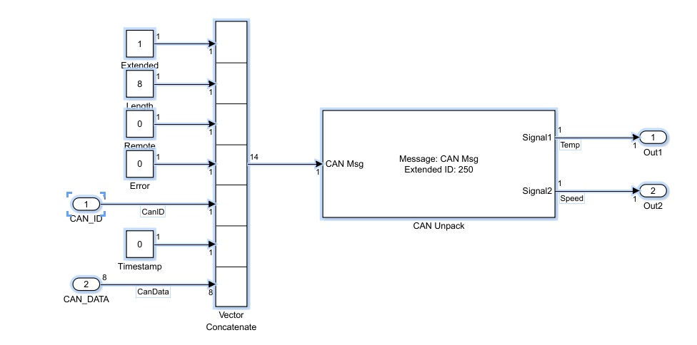 component:simulink | category:modelerror   error in port
