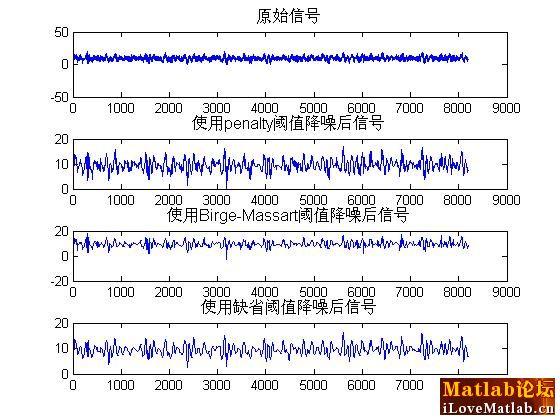 Matlab波形运用小波进行去噪 - MATLAB 信号处