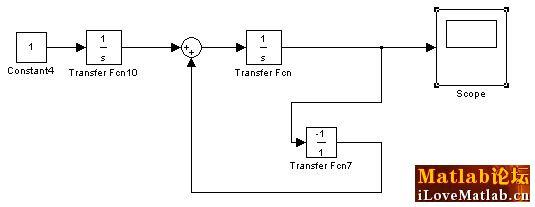 学习自动控制原理中,遇到一个问题:输入R的脉冲信号,阶跃信号,斜坡信号在simulink中怎么表示啊。急急急... 我的理解是,阶跃信号的R(s)=1/s,我用一个const(值为1)串联一个传递函1/s,来代替阶跃信号。得到的输出不对。 而如果直接用simulink的阶跃模块,就是对的。why??