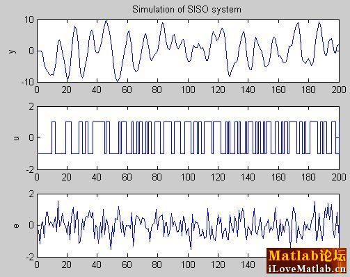 matlab系统辨识程序,数据
