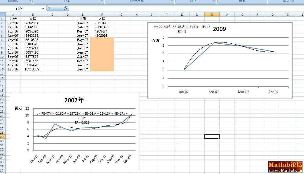 matlab画图_matlab实现人口预测