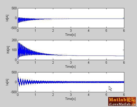 求助:matlab同步发电机三相突然短路仿真程序错误在